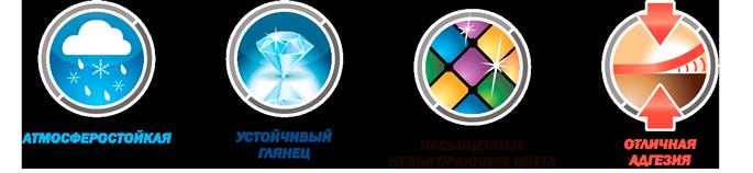 Емаль-алкідна-Ролакс-ПФ-115-характеристики